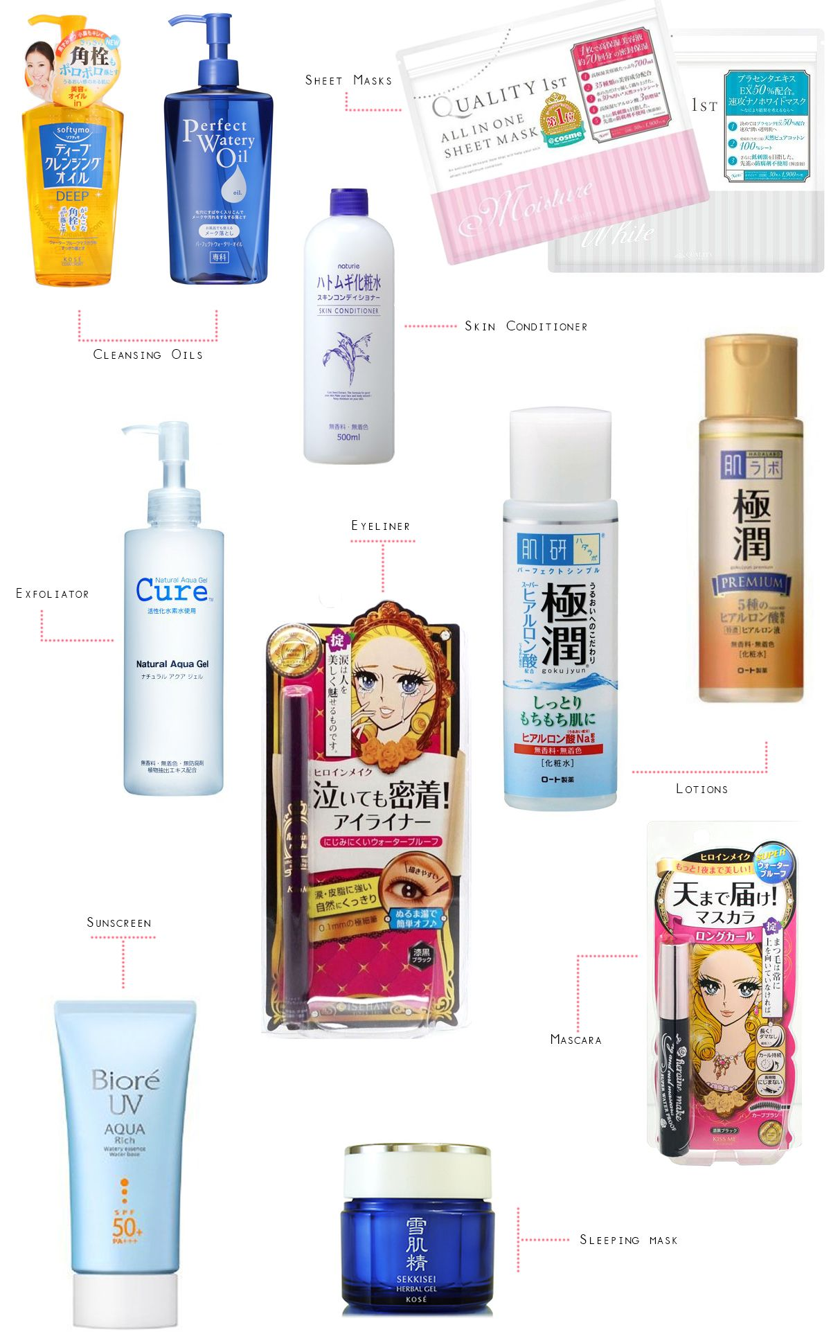 10 Amazing Japanese Beauty Products You Should Try This Year Amy