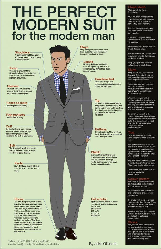 Whether its a job interview guide or a daily checklist this is the perfect modern suit for the modern man infographic this is great style information for men and women who dressshop for their men resources ccuart Gallery