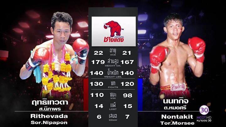 Liked on YouTube: ศกมวยไทยลมพน TKO ลาสด 1/2 11 กมภาพนธ 2560 มวยไทยยอนหลง Muaythai HD https://youtu.be/vOLK-1Mbx94 via Facebook