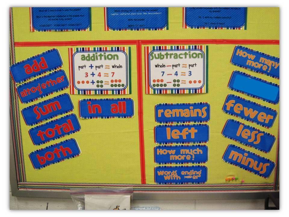 Classroom Ideas For 2nd Grade : Second grade bulletin board ideas nd shenanigans