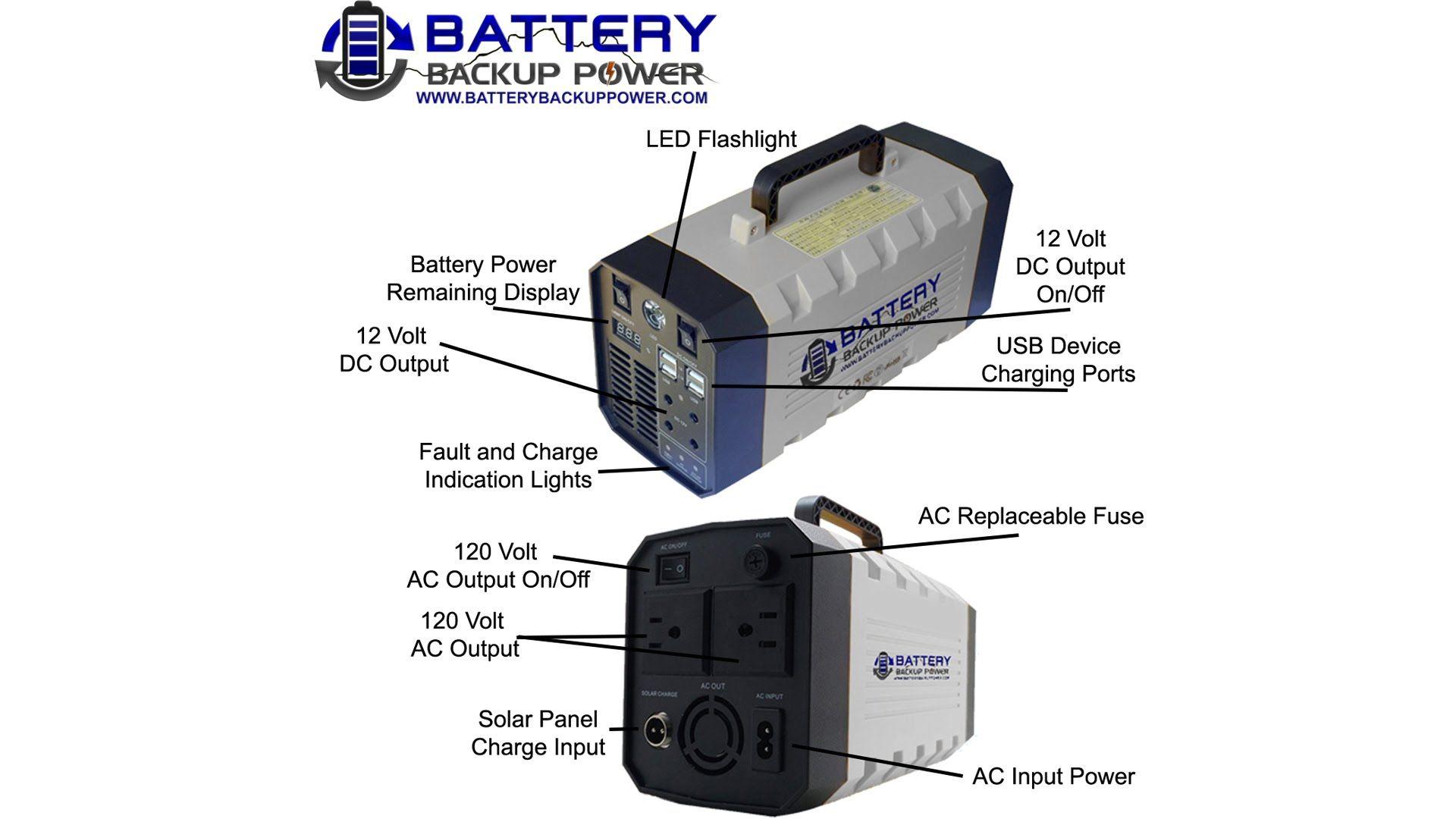 battery backup uninterruptible power supply ups power failure