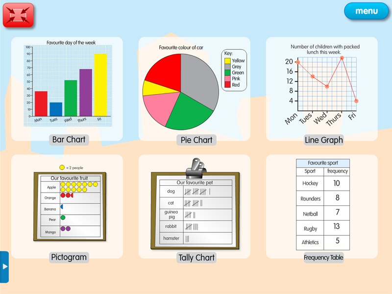 Unfolded Chart Graphs And Tables Difference Between Tables And