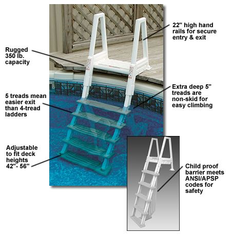Our Rugged Heavy Duty Deluxe Above Ground Pool Deck Ladder Makes Getting  Into And Out Of Your Pool Easier And Safer.