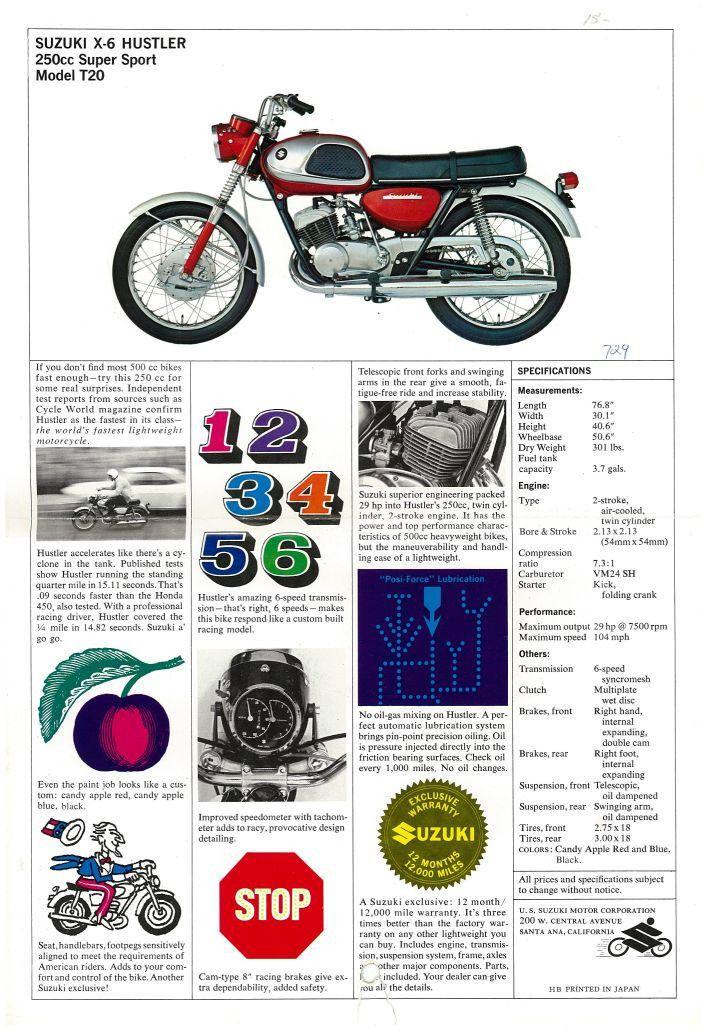 Attentively would 1967 suzuki t20 hustler