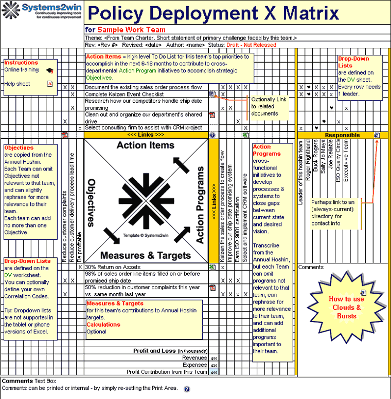Example Of Policy Deployment Matrix  Hoshin Kanri  Policy