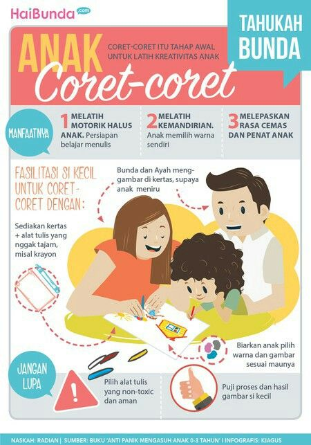 Coratcoret Haibunda Com Pendidikan Anak Anak Disiplin Anak Pendidikan Karakter