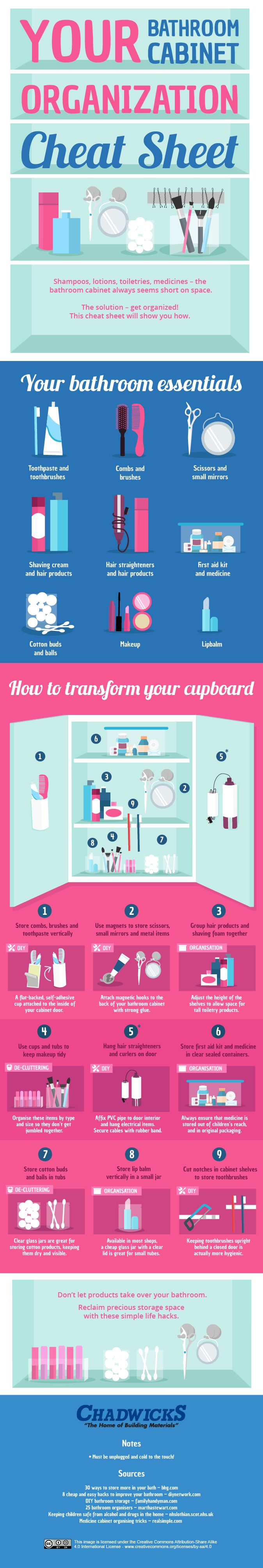 Ultimate Bathroom Cabinet Organisation Cheat Sheet Infographic