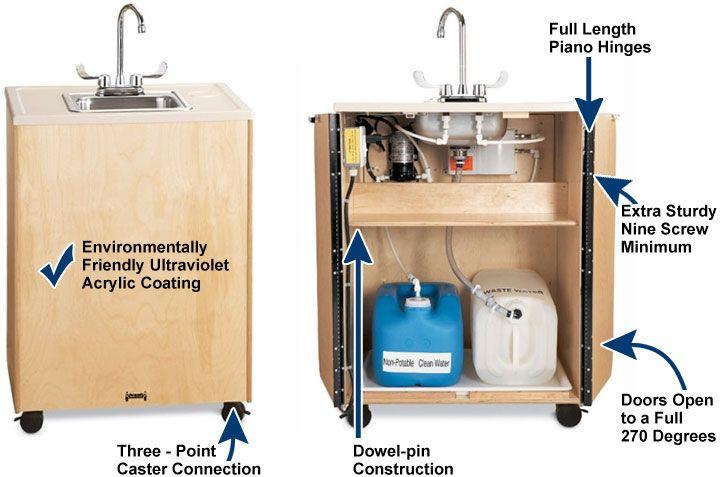 Jonti Craft Portable Sinks Portable Sink Hand Washing Station Portable Sinks