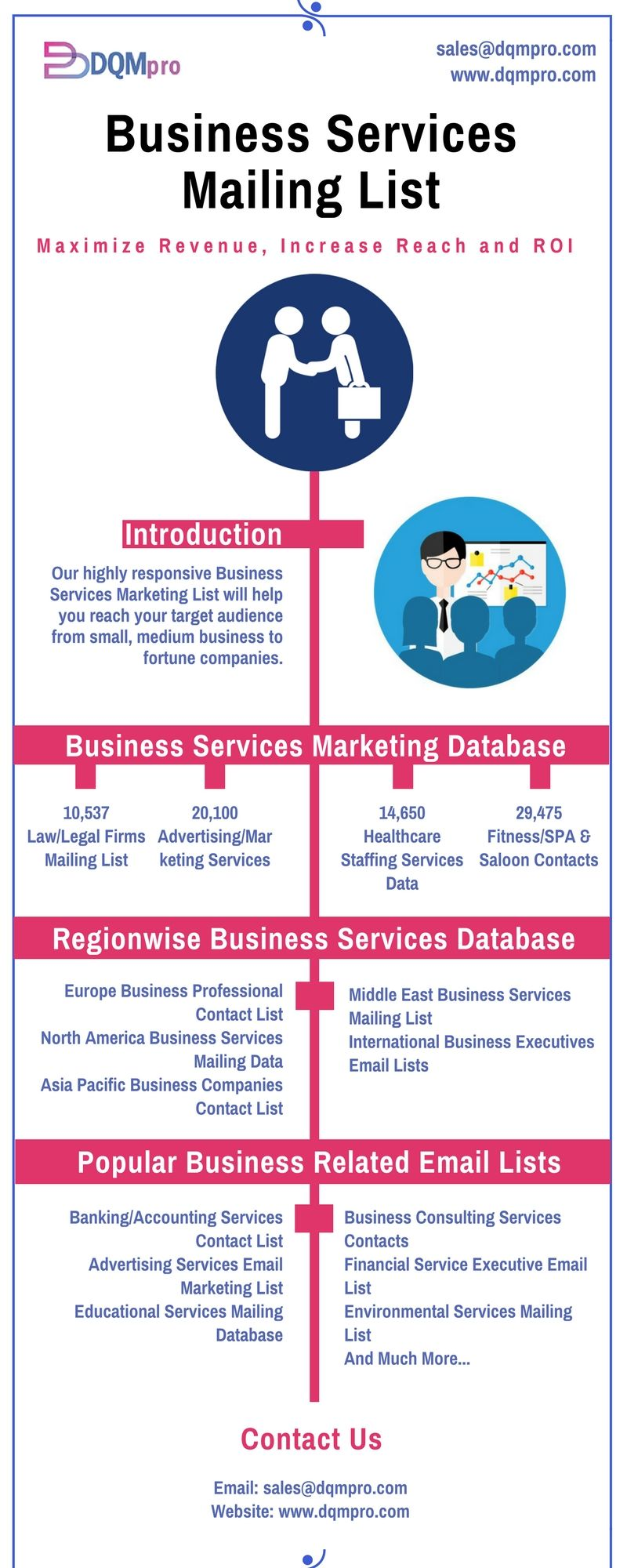 Business Services Mailing List Business Services Marketing