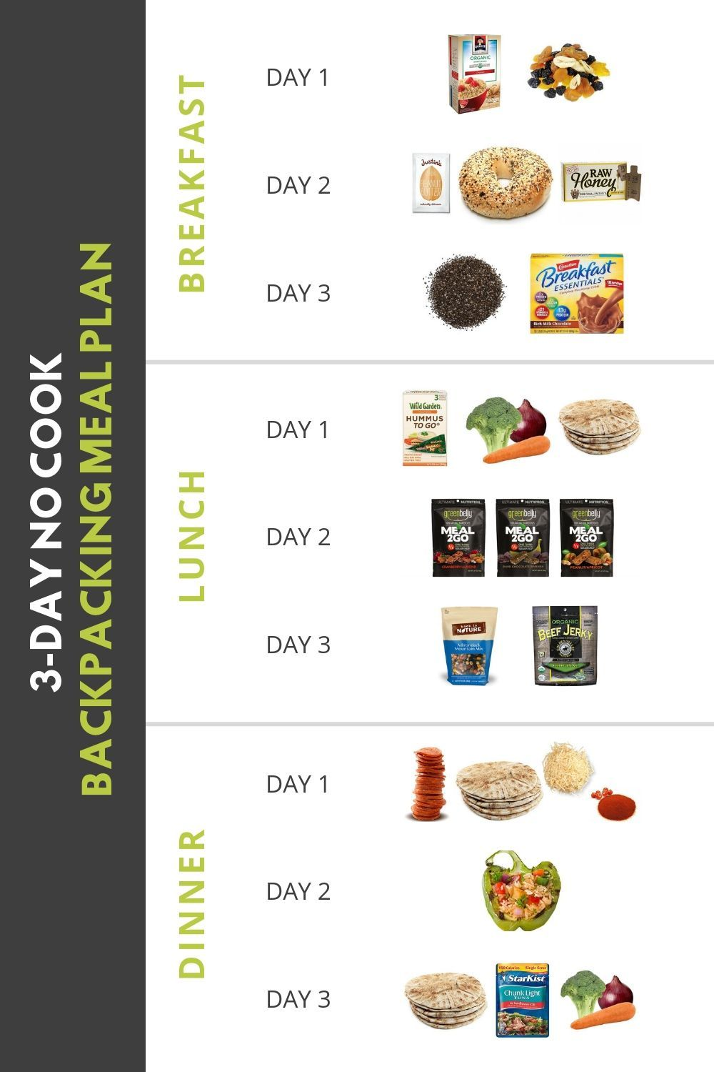 Pin On Backpacking Food Ideas