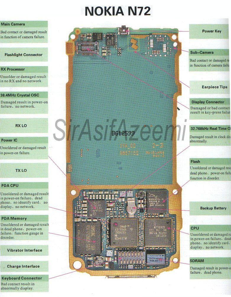 mobile phone circuit diagram download | cell phone diagram