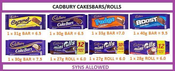 Cadbury Cake Bars Syn Values Slimming World Slimming World
