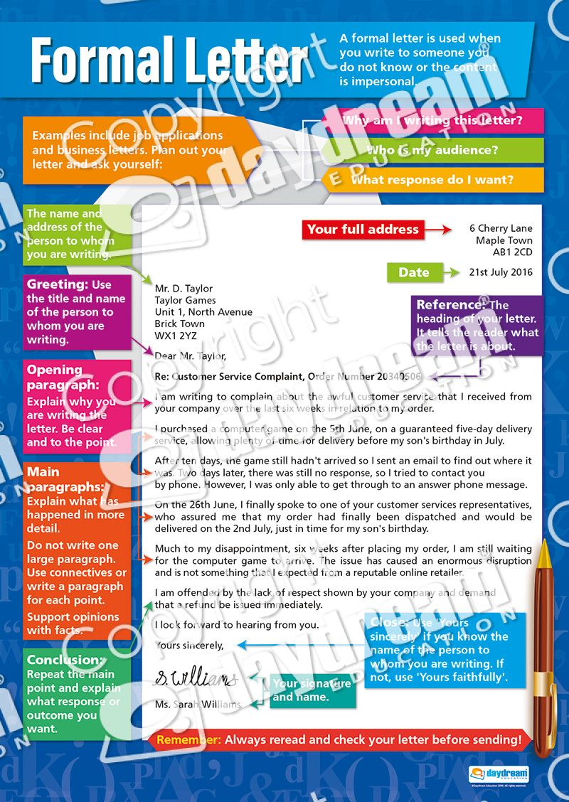 Formal Letter  English Grammar Poster  Writing