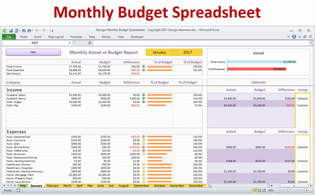 Could Help Budget Planner Template Budget Spreadsheet Template
