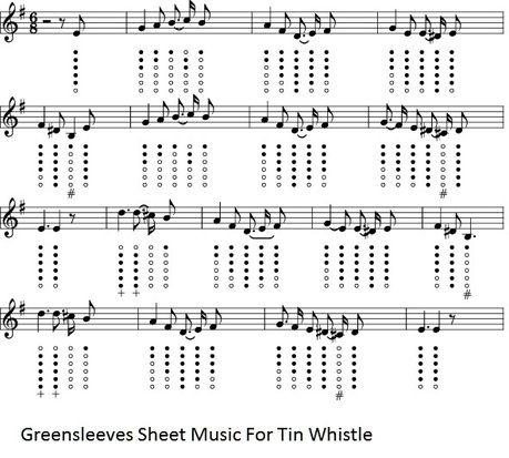 Dick tracy theme sheet music