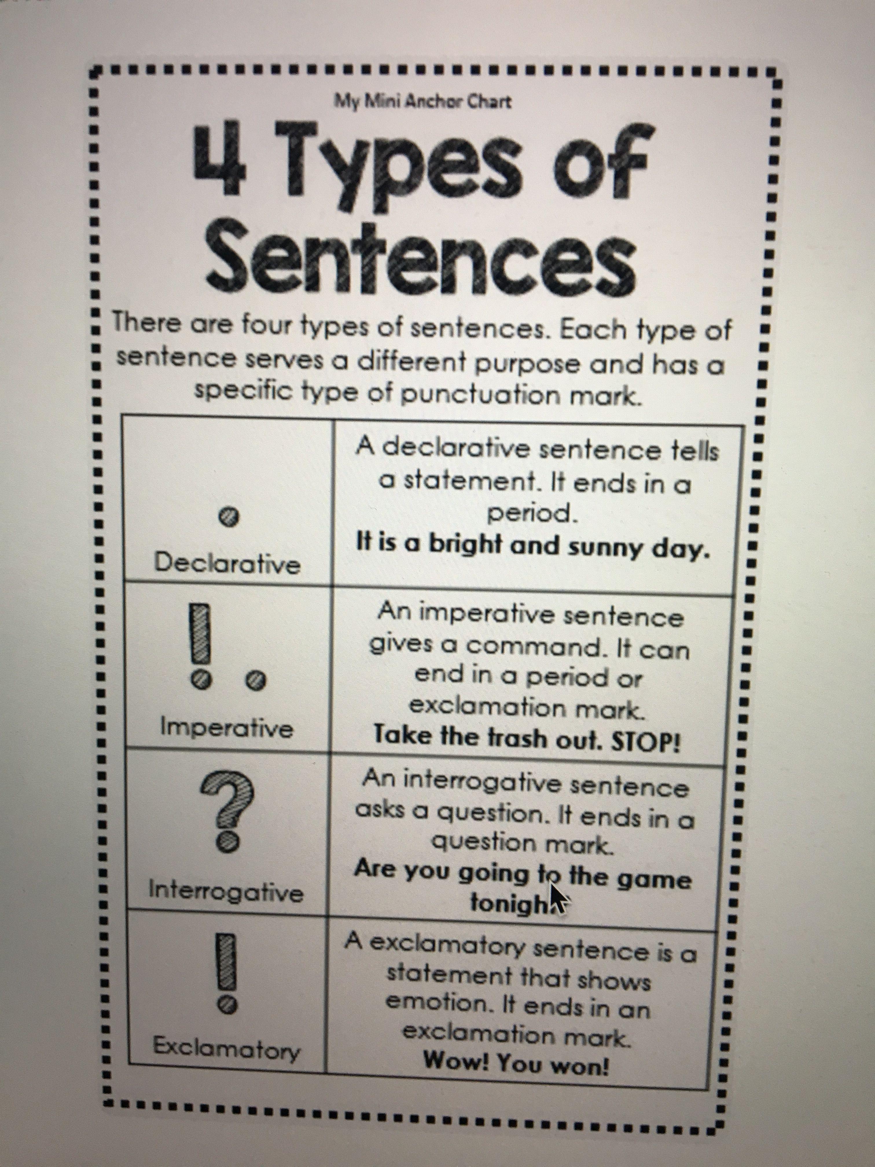 Sentence Punctuation Worksheets Kindergarten