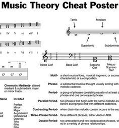 Pin On Music Theory