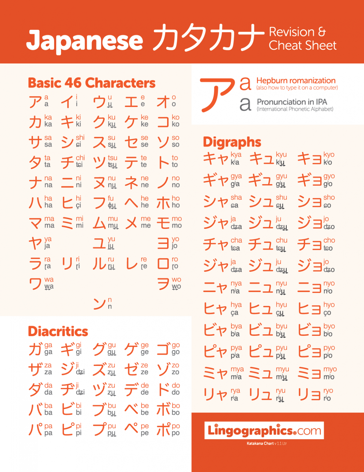 Katakana Chart Preview Lg