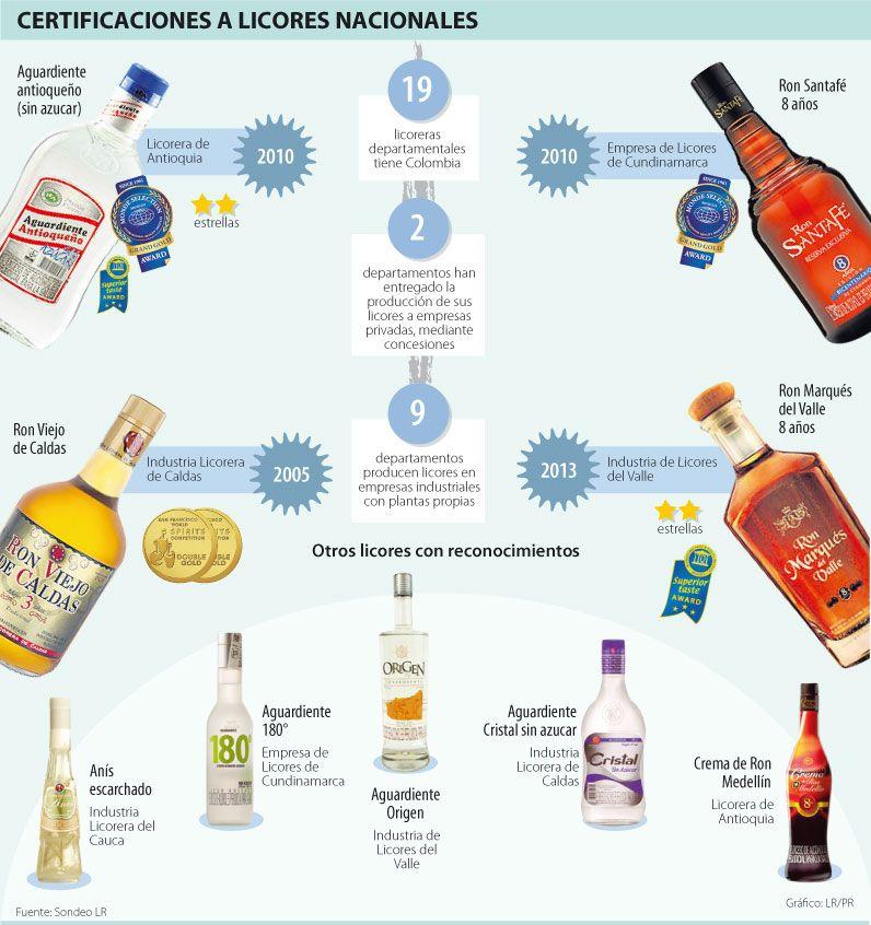Certificaciones A Licores Nacionales Bebidas Aguardiente Antioqueño Aguardiente Licor