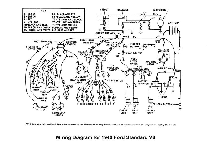 wiring for 1940 standard ford car