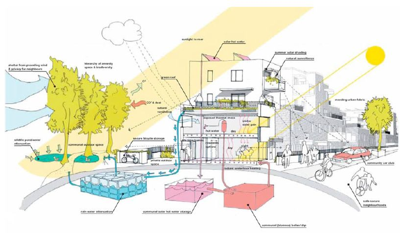 Passive House cross-section by Beyond Green.