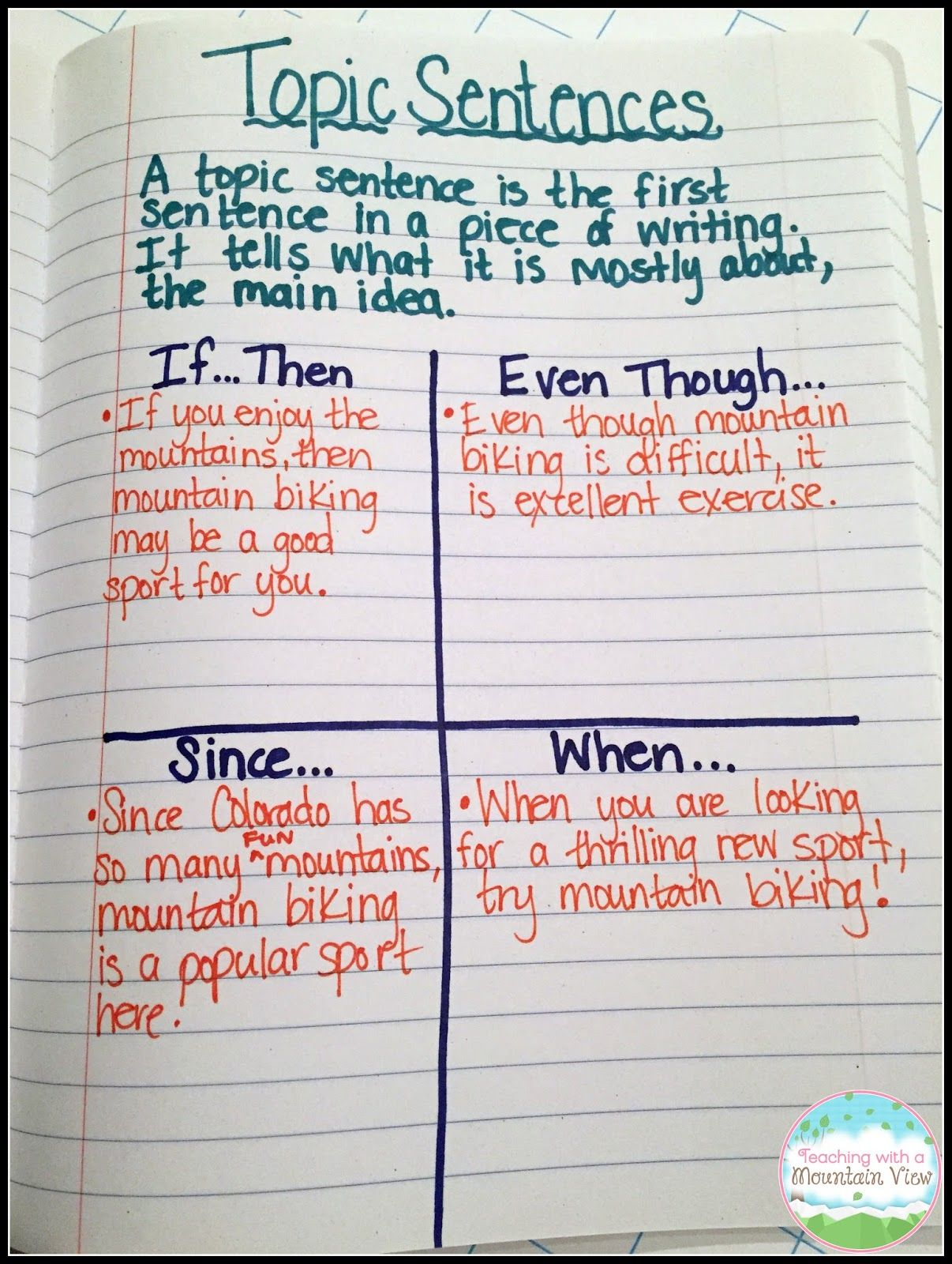 Topic Sentences With Images