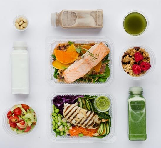 The Detox Kitchen London Delivery Service With Great