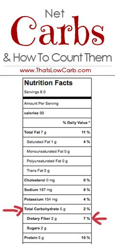 What Are Net Carbs Learn About Net Carbs From That S Low Carb Counting Carbs No Carb Diets Low Carb Eating
