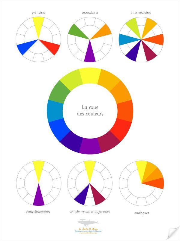 En Voir De Toutes Les Couleurs : toutes, couleurs, Psychology, Choisir, Couleurs, Toutes, Paint, Color, Wheel,, Wheel, Projects,, Theory