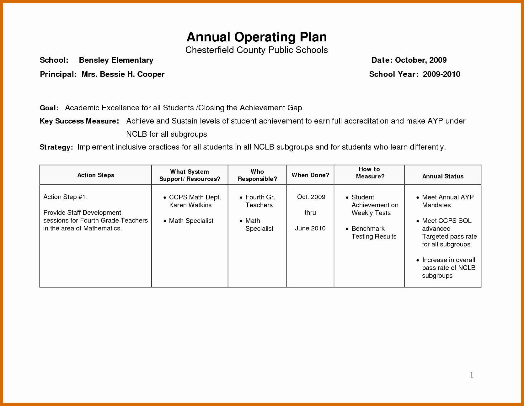 Business Operational Plan Template in 2020 How to plan