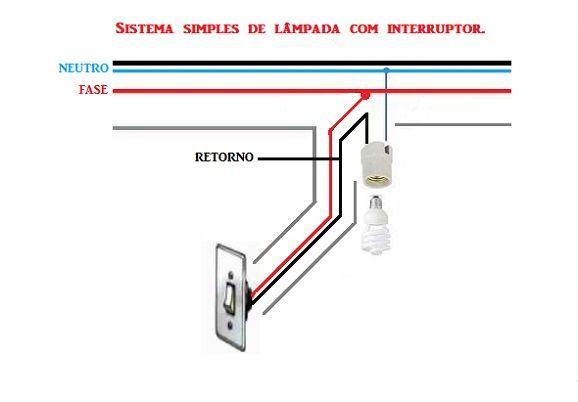 Dimensionamento de Instalações Elétricas