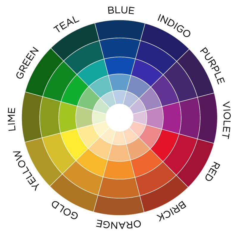Blue Color Match With What Color: How To Mix And Match Colors Like A Pro