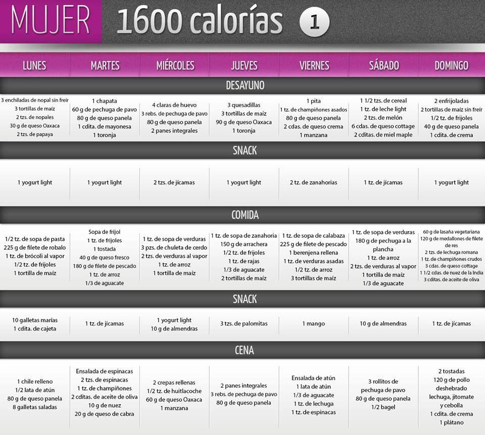 menu de 1500 calorias mexico