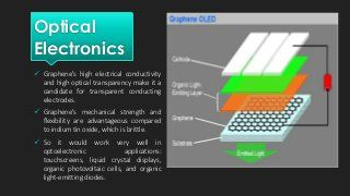 Graphene PPT | My Personel