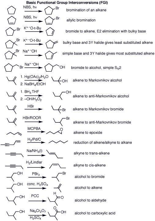 organic chemistry reagents education organic  organic chemistry reagents