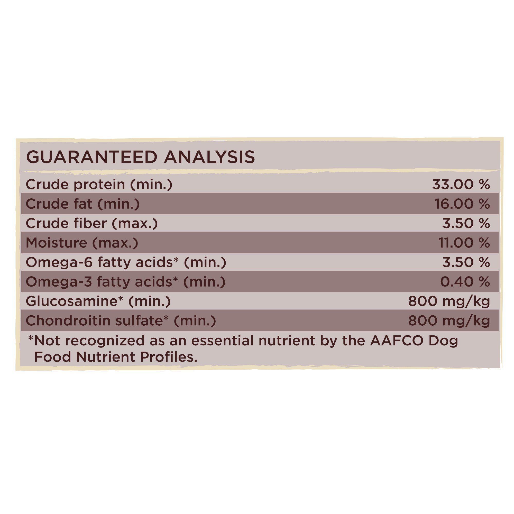 Kirkland Dog Food Review Ingredients Analysis Dog Food Recipes
