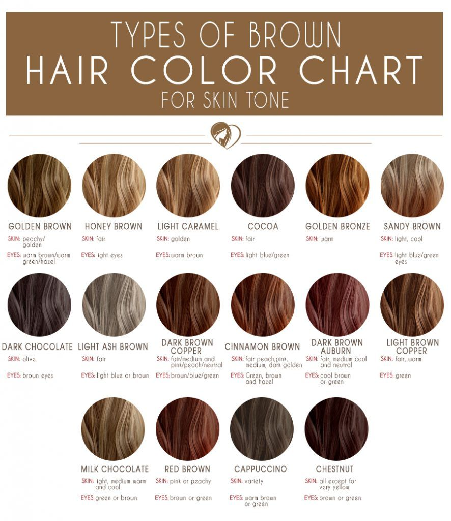 shades of brown hair color chart to suit any complexion