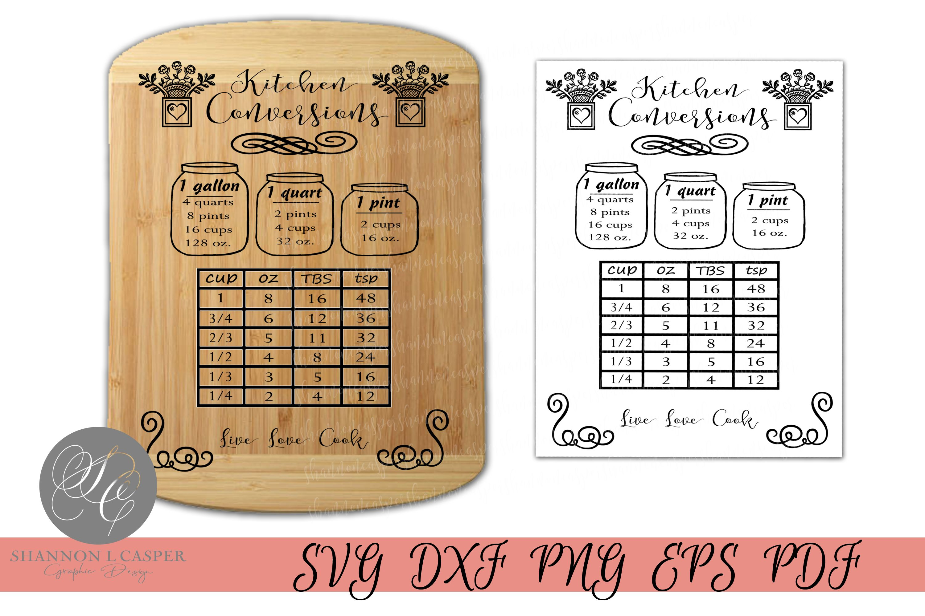 Download Kitchen Conversion Chart (Graphic) by Shannon Casper ...