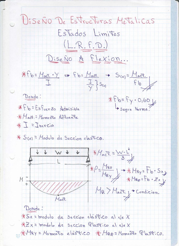 Procedimiento calculo joist calculo de vigas resumen y for Calculo escalera metalica