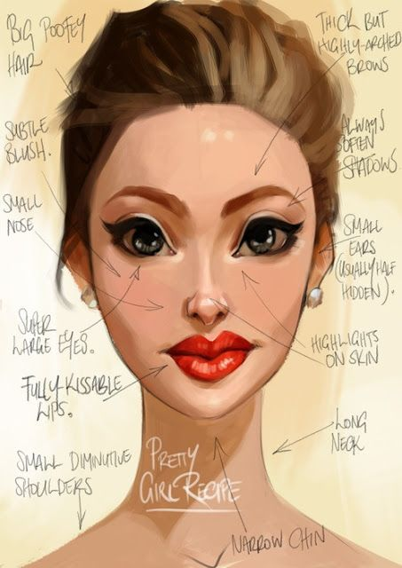 art nuvogue recipe of a pretty girl how to draw pretty faces