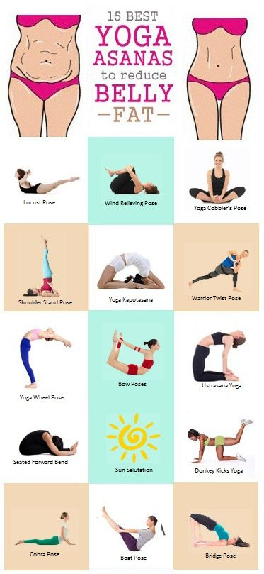 15 Best Yoga Asanas to Reduce Belly Fat | Fatty liver ...