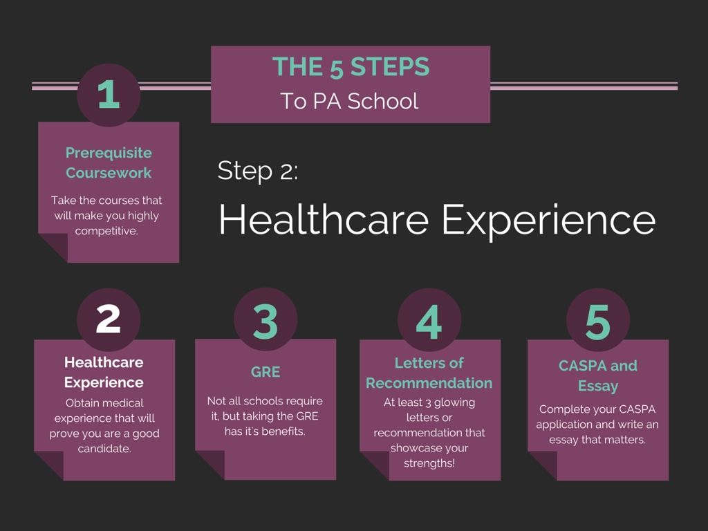 Healthcare Experience Required for PA School The Ultimate