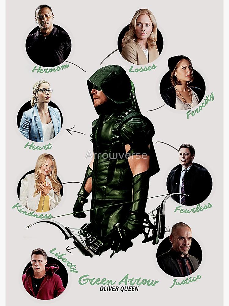 Arrow Cw Sticker