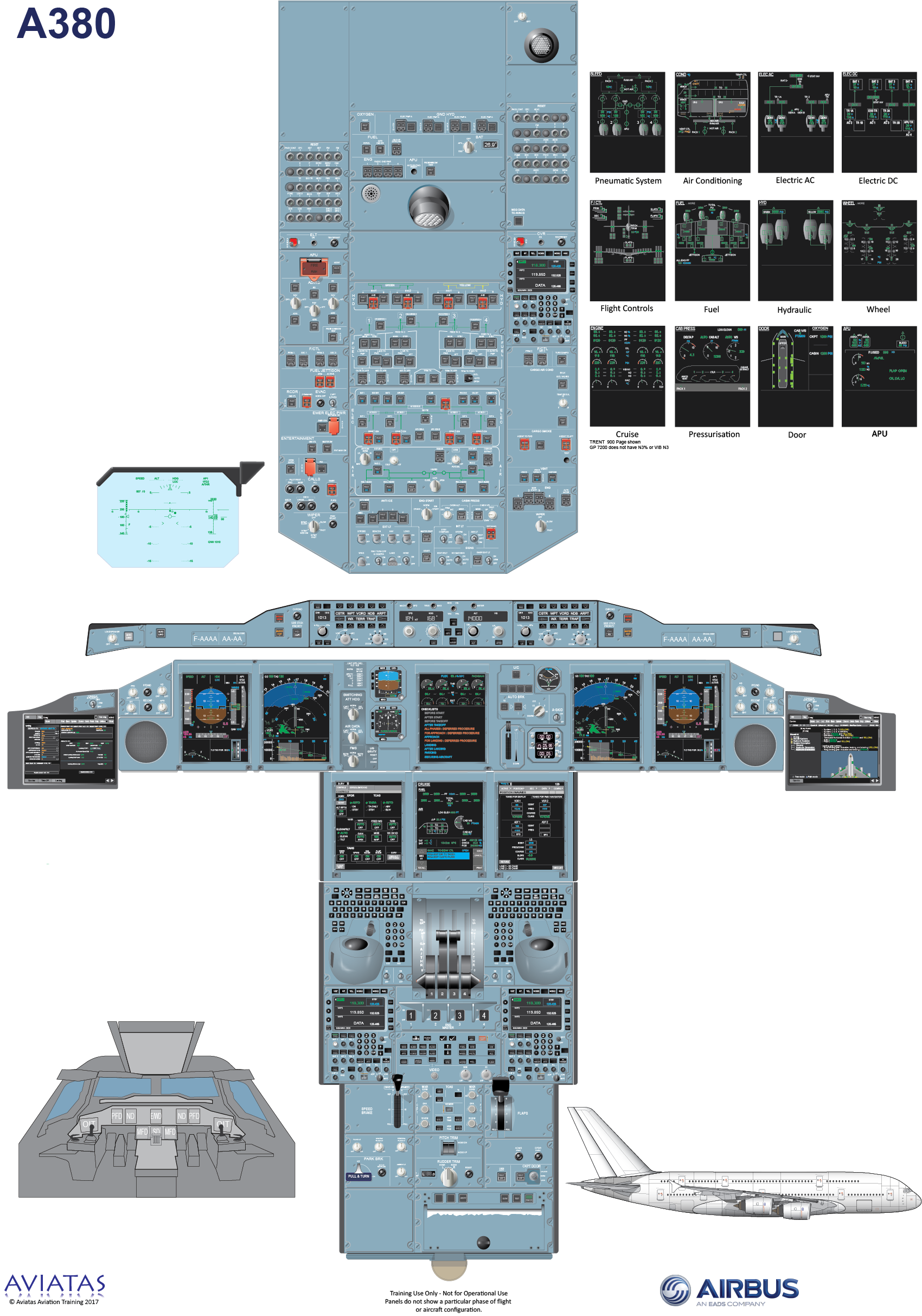 This Is A Cockpit Diagram Of The Airbus A380 Used For Pilot Training Available As A Download An Airbus A380 Cockpit Flight Simulator Cockpit Aviation Training