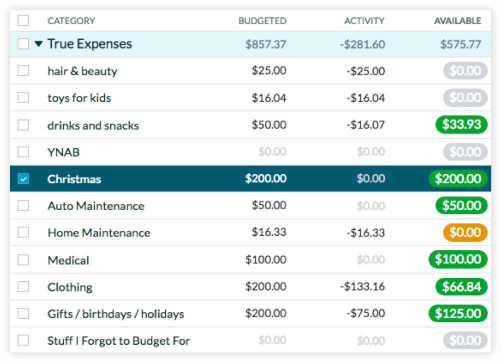 you need a budget combines easy software with four simple rules to