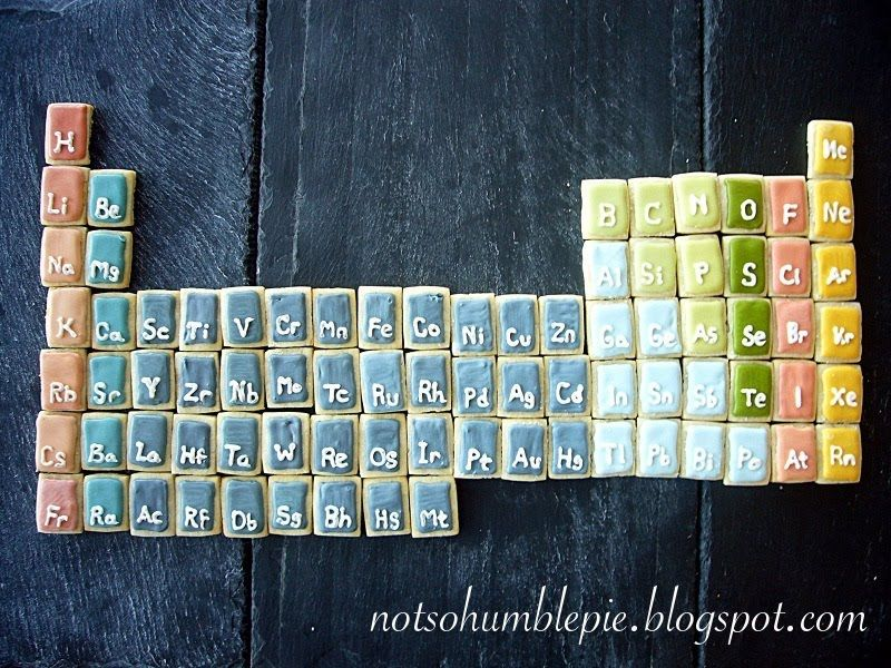 periodic table table theo gray - Google Search Furnishings - new periodic table lesson ppt