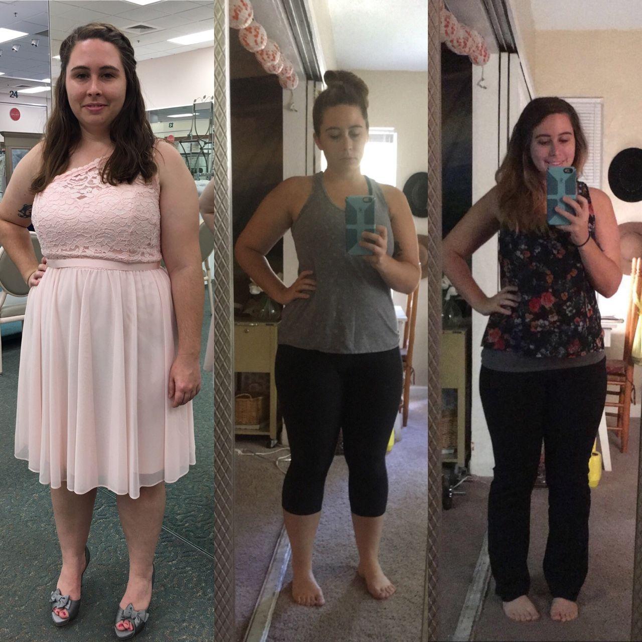 Отзывы Об Эффективном Похудении. Кто и как худел: отзывы похудевших о диетах и способах снижения веса