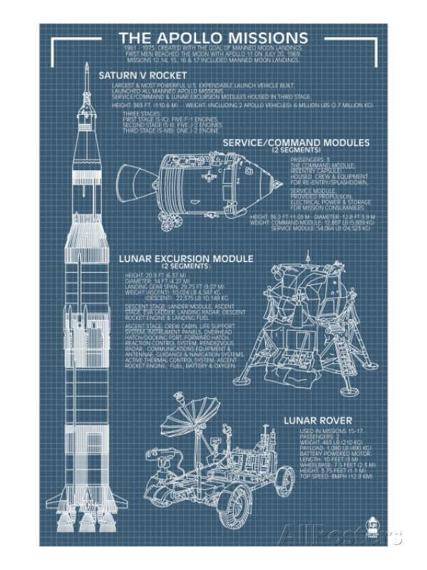 Apollo Missions - Blueprint Poster Apollo missions, NASA and Spaces - new blueprint book entropia