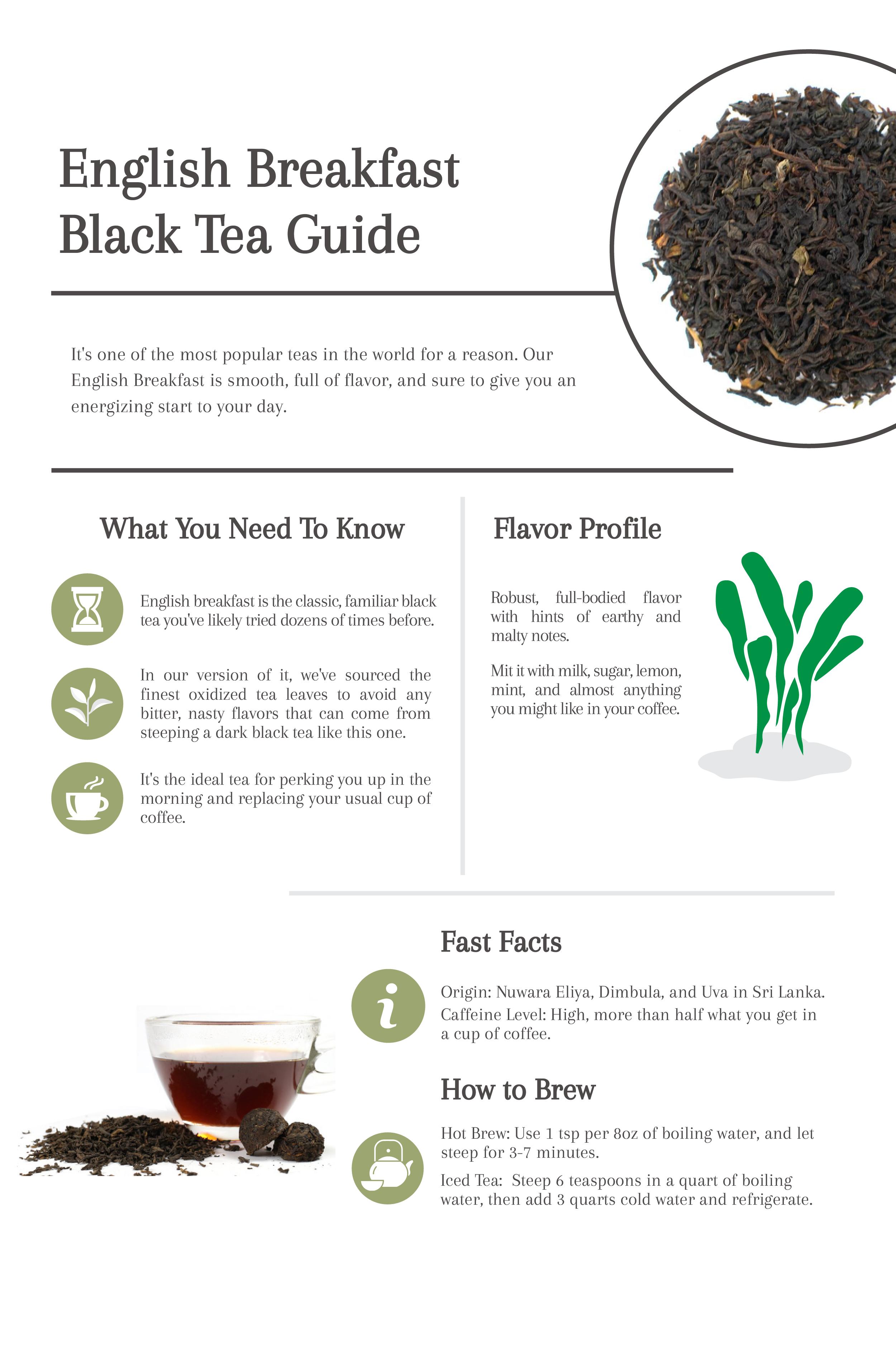 Irish Breakfast English Breakfast Tea English Tea Recipes Tea Health Benefits