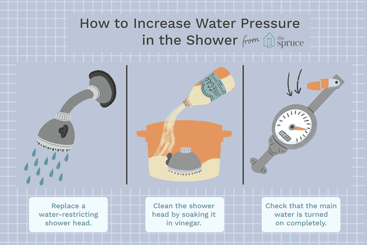 How To Increase Your Low Shower Pressure Low Water Pressure Low